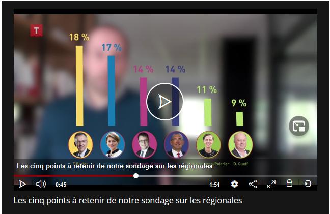 sondage régionales.01